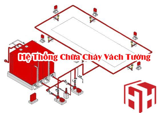 he-thong-phong-chay-chua-chay-khach-san-1