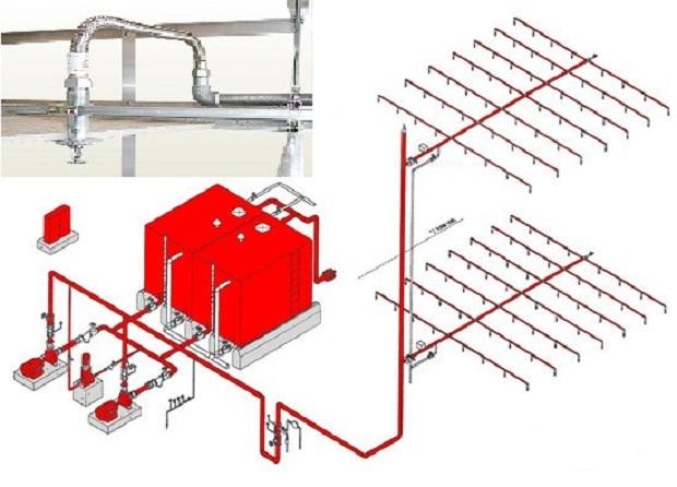 Lắp đặt hệ thống phòng cháy chữa cháy nhà chung cư ở đâu cho tốt